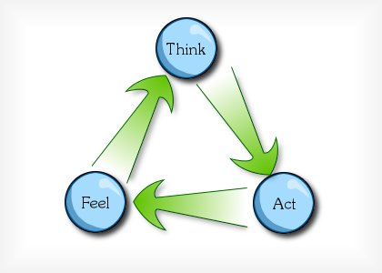 Think, Feel, Act