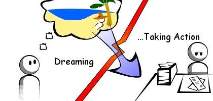 Dreams VS Action