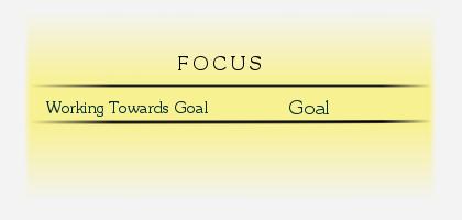 ProcessFocus