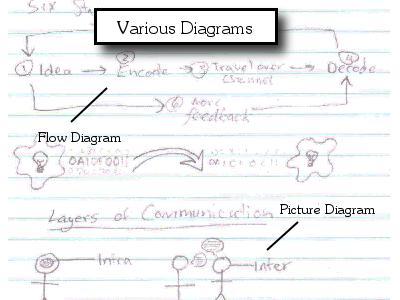 DiagramingExample.png