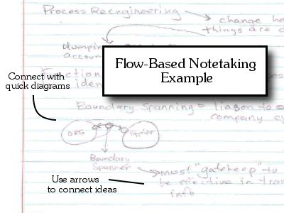 FlowBasedNotetakingResized.png