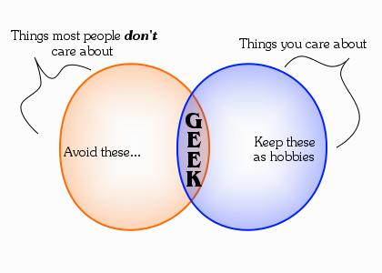GeekGraph.png