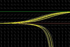 Trajectories Visualization via MIT's Mathlets