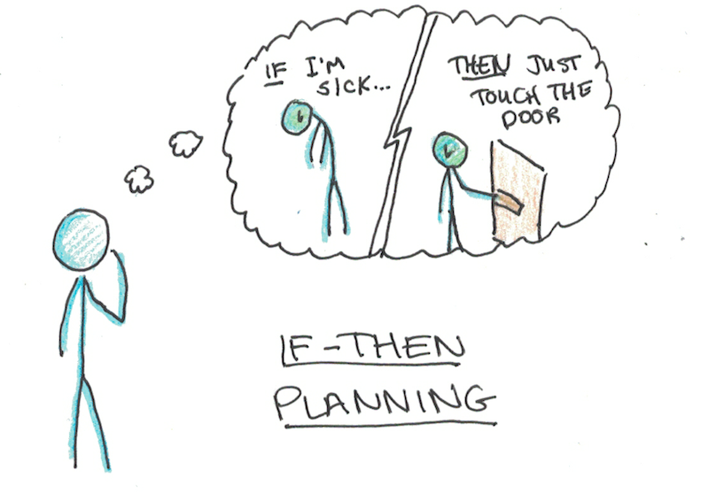 IF-THEN Planning