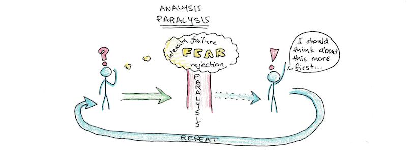Kết quả hình ảnh cho paralysis analysis