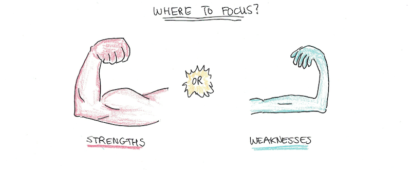 should you fix weaknesses or focus on strengths  here u0026 39 s