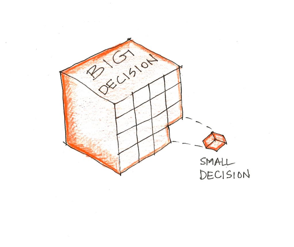 Decision Making: How To Handle All The Permutations And Combinations