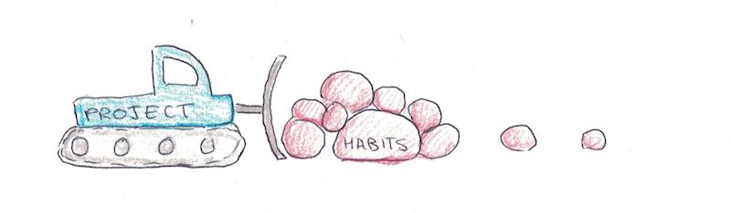 Project-Driven Habits