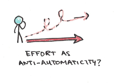Effort as the Opposite of Habit