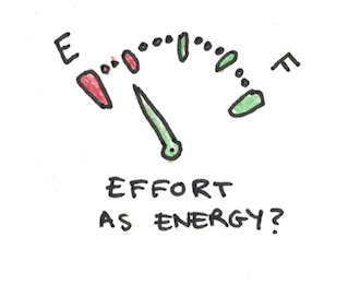 What is Effort? | Scott H Young