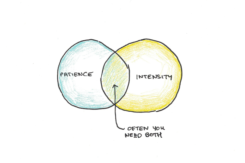 Patience and intensity aren't opposite. Many pursuits need both.