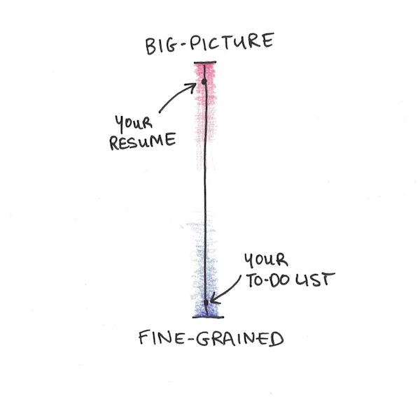 Big picture vs fine-grained metrics.