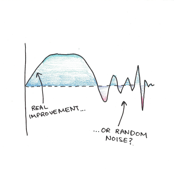 It's hard to tell the difference between real improvements and random noise!