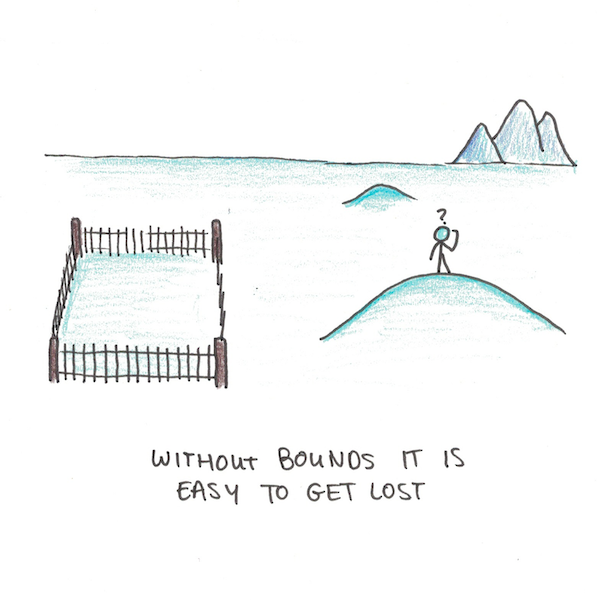 Without bounds, it's easy to get lost.